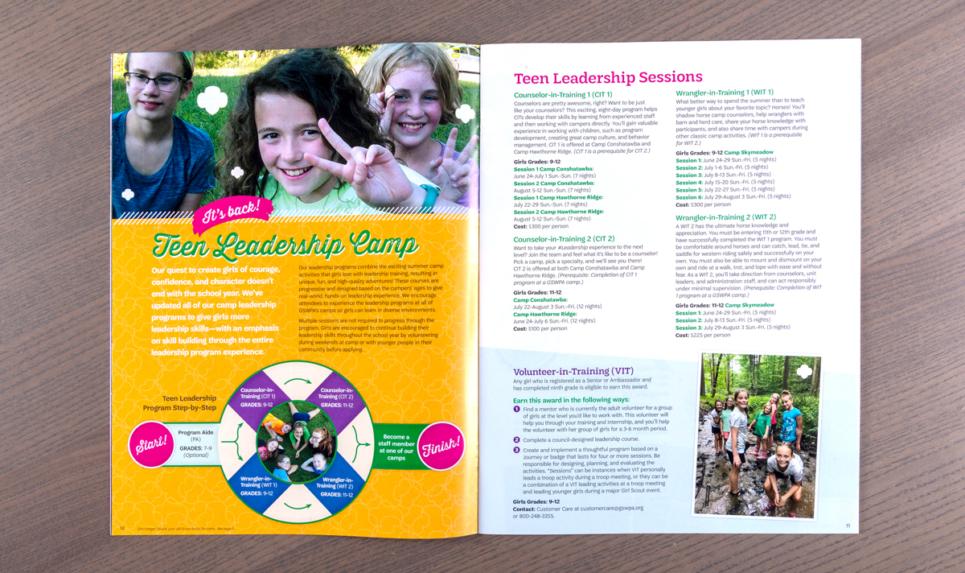 GSWPA Smore Magazine Teen Camp